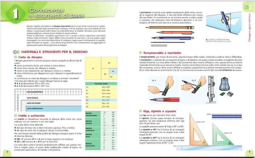 materiali-e-strumenti-disegno